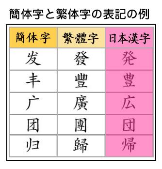 【中国おこ】令和「しょせん、日本人にとって漢字はわが国からの借り物。漢字のなんたるかをわかっていない。その証拠がこの元号」★8 ->画像>18枚